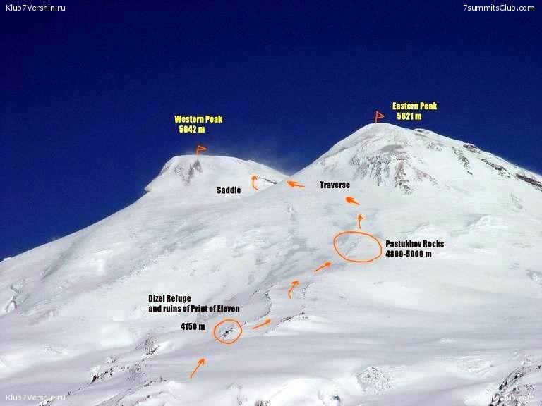 Elbrus Pilgrim Tours